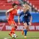 Wang Shuang China World Cup